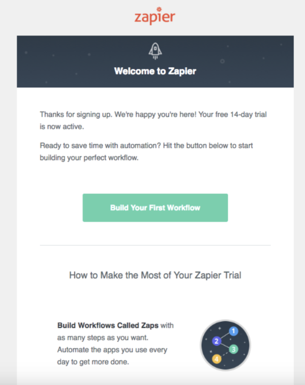welcome-zapier