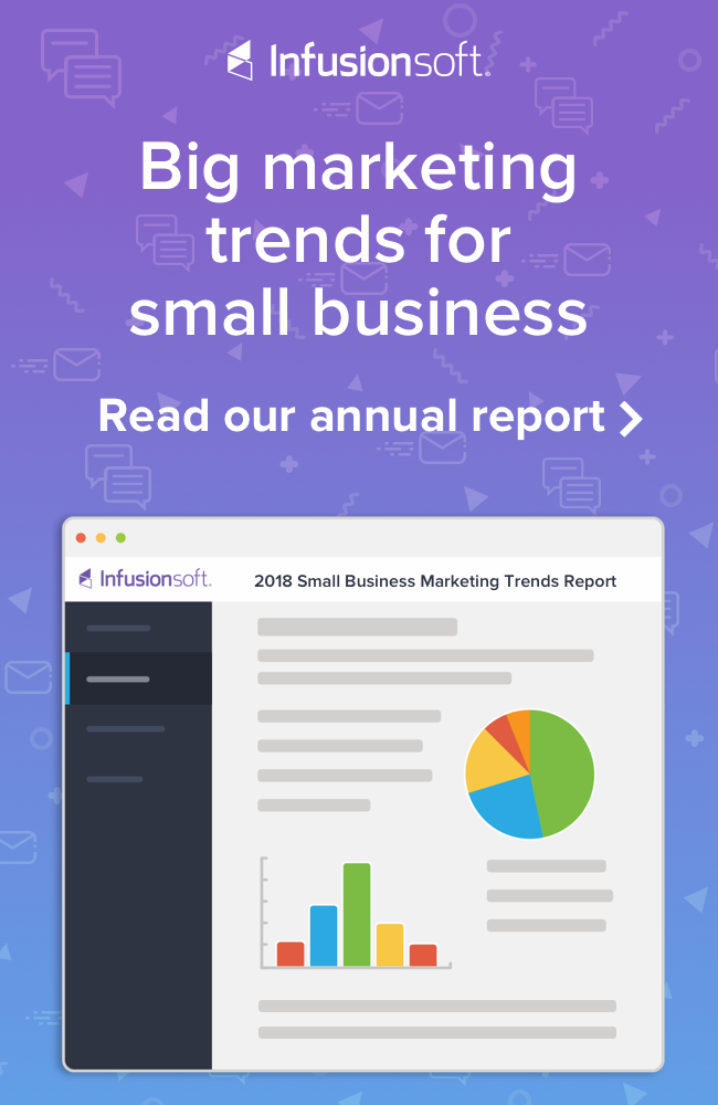 Small Biz Trends Report