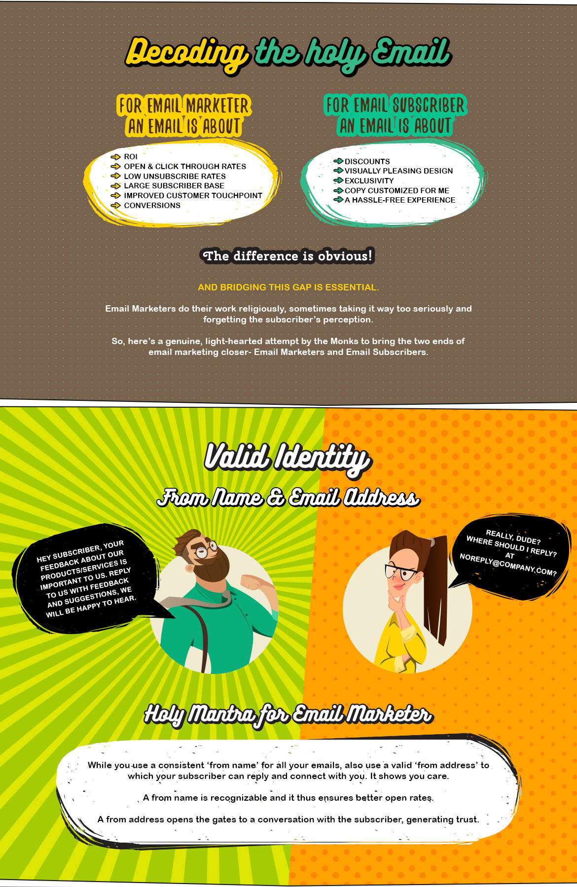 EmailMonks infographic 2