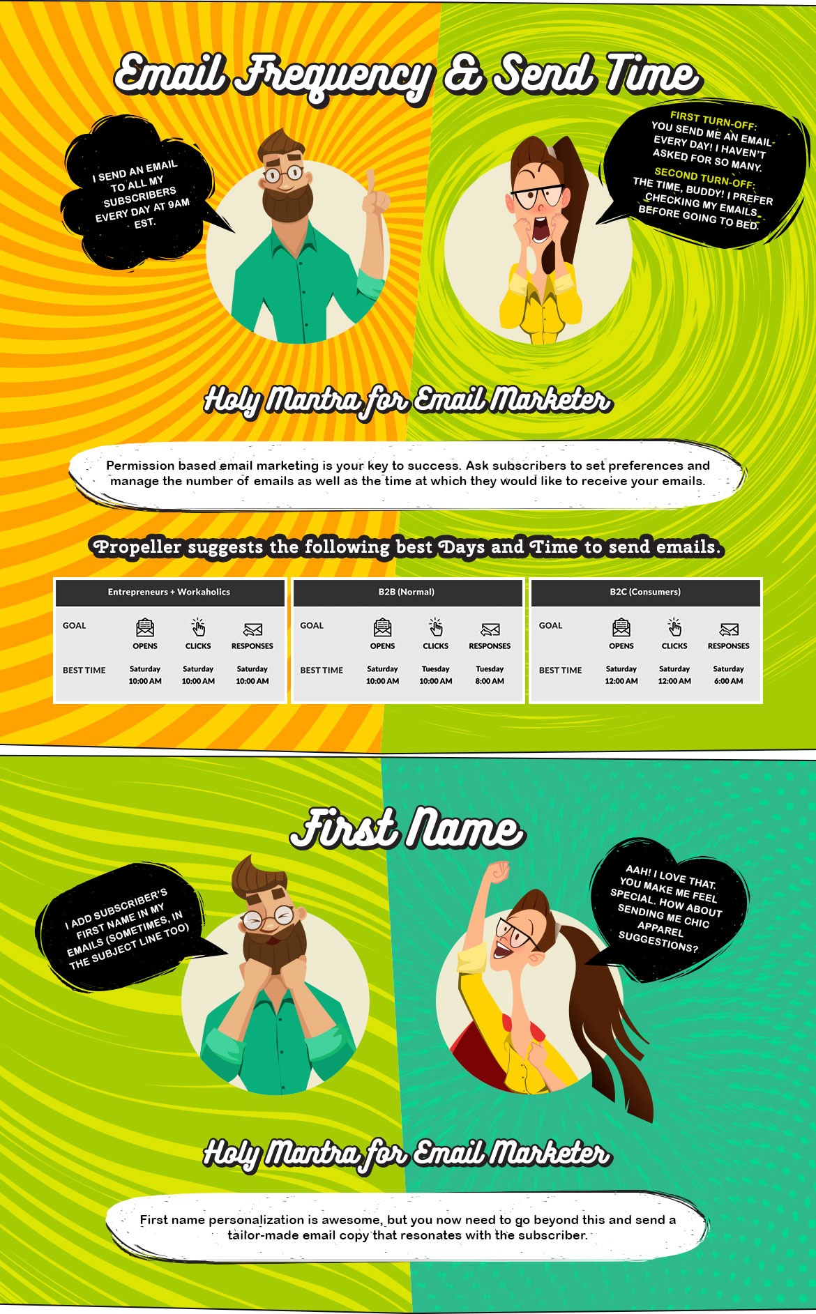 EmailMonks infographic 5