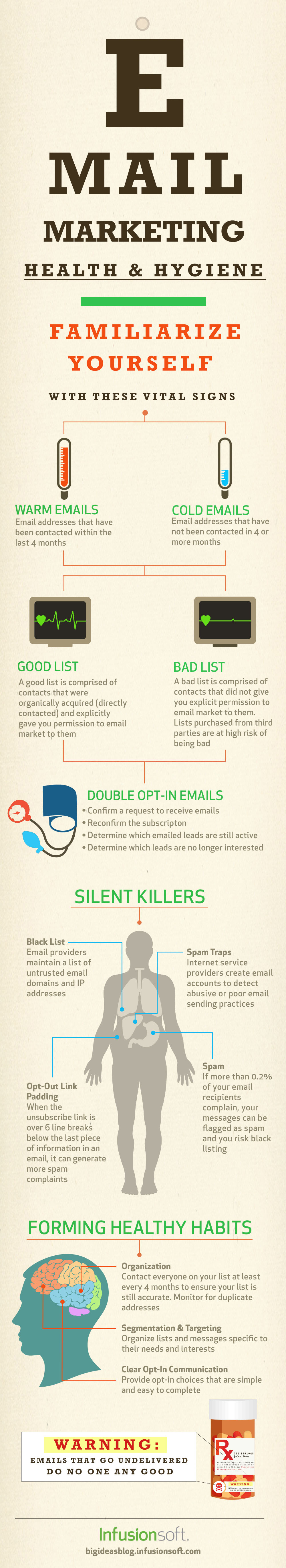 List hygiene infographic