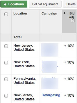 adwords modifiers