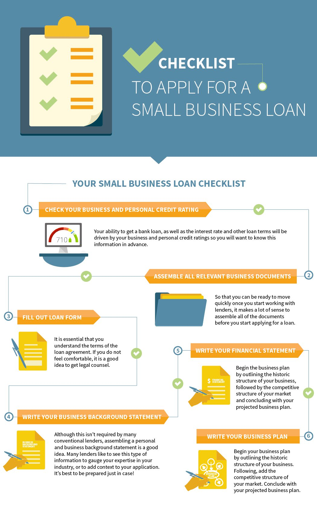 your small business loan infographic from fundera